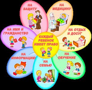 prava detey-den_pravovoy_pomoshi_detyam-20.11.17